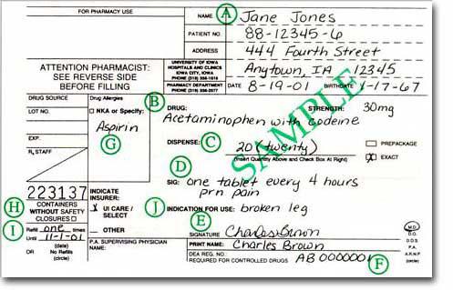 Online prescription writing service