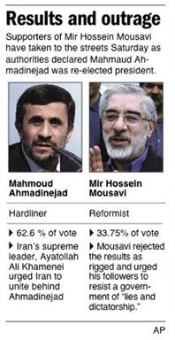 10_IRAN_ELN_RESULTS.sff_198